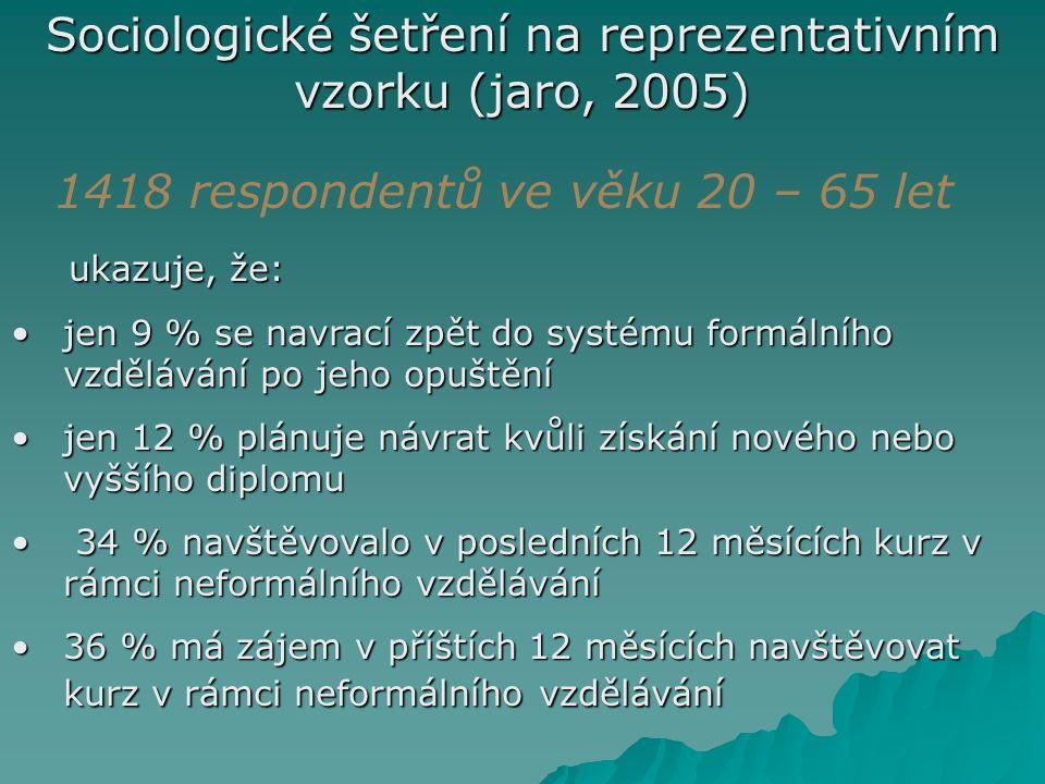 Sociologické šetření na reprezentativním vzorku (jaro, 2005) 1418 respondentů ve věku 20 – 65 let ukazuje, že: •jen 9 % se navrací zpět do systému for