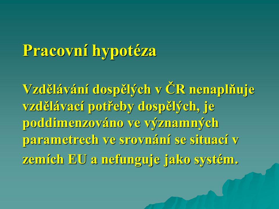 Pracovní hypotéza Vzdělávání dospělých v ČR nenaplňuje vzdělávací potřeby dospělých, je poddimenzováno ve významných parametrech ve srovnání se situac