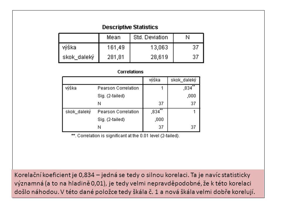 Korelační koeficient je 0,834 – jedná se tedy o silnou korelaci. Ta je navíc statisticky významná (a to na hladině 0,01), je tedy velmi nepravděpodobn