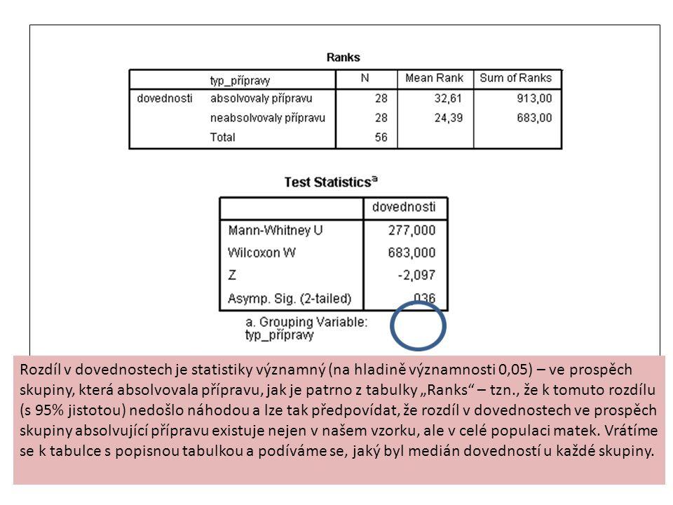 Rozdíl v dovednostech je statistiky významný (na hladině významnosti 0,05) – ve prospěch skupiny, která absolvovala přípravu, jak je patrno z tabulky