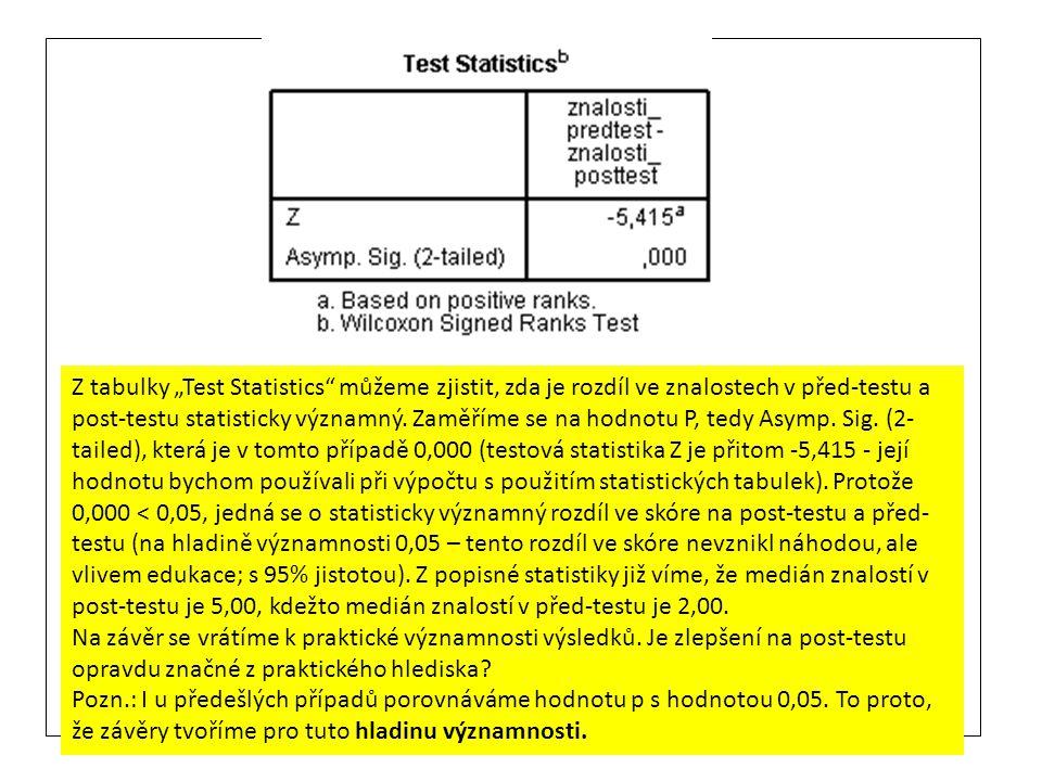 """Z tabulky """"Test Statistics"""" můžeme zjistit, zda je rozdíl ve znalostech v před-testu a post-testu statisticky významný. Zaměříme se na hodnotu P, tedy"""