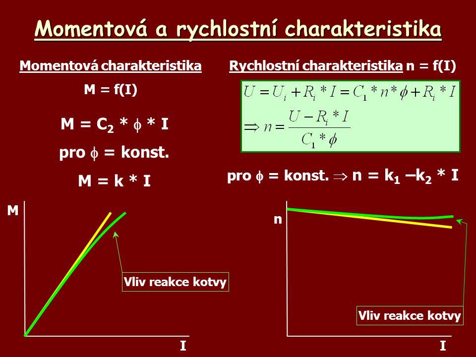 Momentová a rychlostní charakteristika Momentová charakteristika M = f(I) M I M = C 2 *  * I pro  = konst.