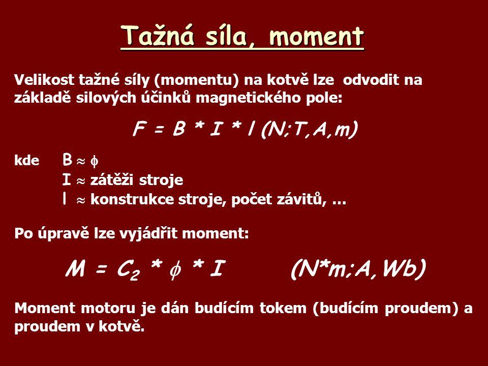 Tažná síla, moment Velikost tažné síly (momentu) na kotvě lze odvodit na základě silových účinků magnetického pole: F = B * I * l (N;T,A,m) kde B  I  zátěži stroje l  konstrukce stroje, počet závitů, … Po úpravě lze vyjádřit moment: M = C 2 *  * I (N*m;A,Wb) Moment motoru je dán budícím tokem (budícím proudem) a proudem v kotvě.