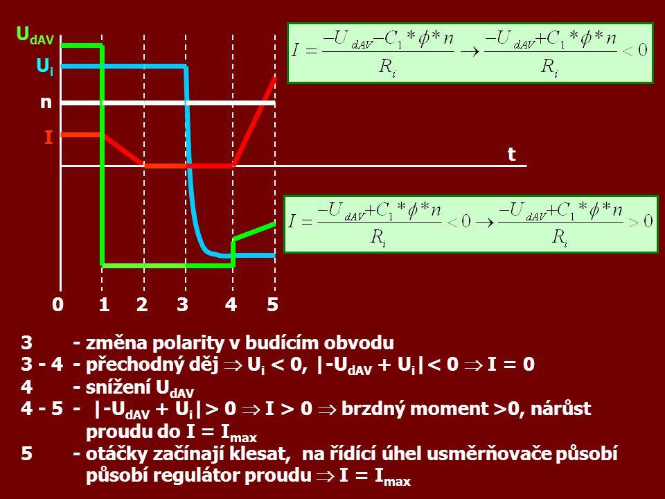 3-změna polarity v budícím obvodu 3 - 4-přechodný děj  U i < 0, |-U dAV + U i |< 0  I = 0 4-snížení U dAV 4 - 5- |-U dAV + U i |> 0  I > 0  brzdný