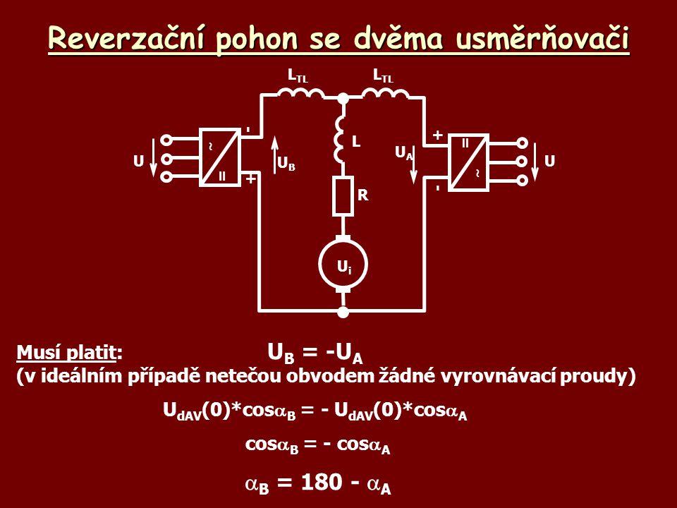 Reverzační pohon se dvěma usměrňovači Musí platit: U B = -U A (v ideálním případě netečou obvodem žádné vyrovnávací proudy) U dAV (0)*cos  B = - U dA