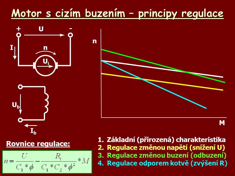 Motor s cizím buzením – principy regulace M n UbUb IbIb U +- UiUi nI Rovnice regulace: 1.Základní (přirozená) charakteristika 2.Regulace změnou napětí