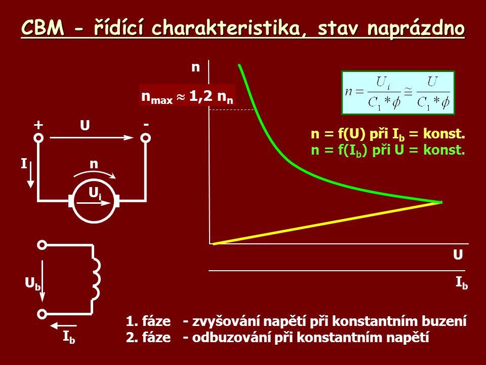 CBM - řídící charakteristika, stav naprázdno n = f(U) při I b = konst. n = f(I b ) při U = konst. U IbIb n UbUb IbIb U +- UiUi nI n max  1,2 n n 1. f