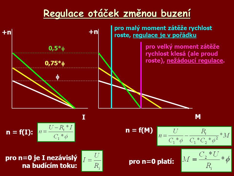Regulace otáček změnou buzení I +n n = f(I): pro n=0 je I nezávislý na budícím toku:  0,75*  0,5*  M +n n = f(M) pro n=0 platí: pro malý moment zát