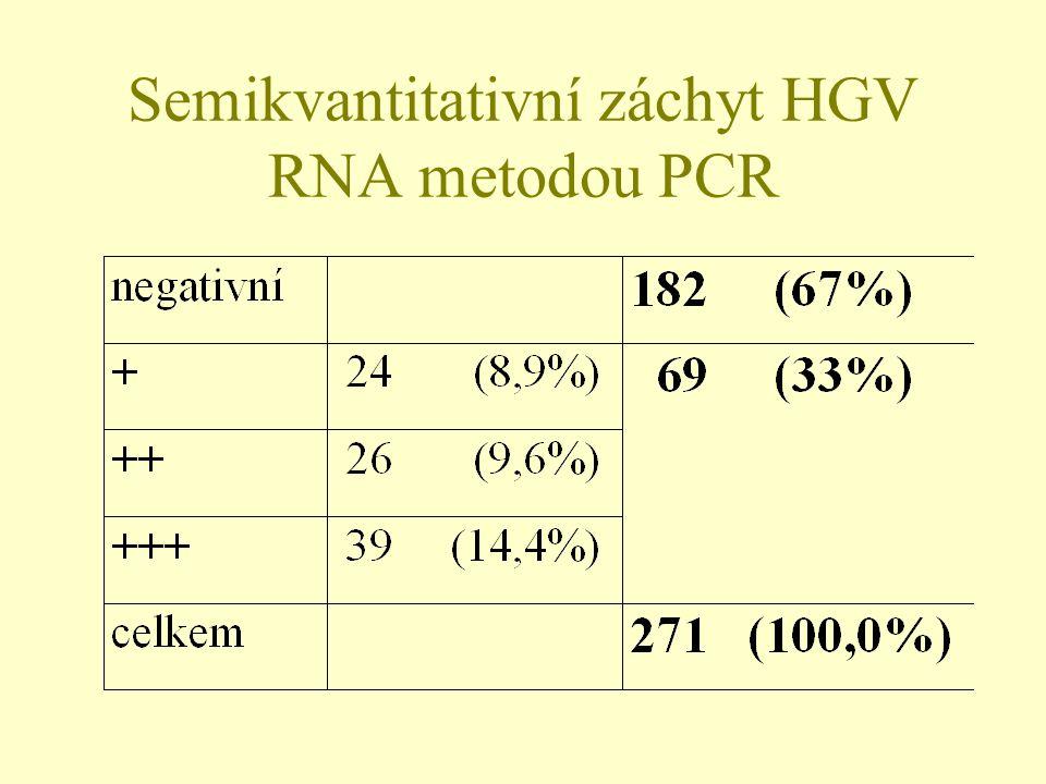 Semikvantitativní záchyt HGV RNA metodou PCR