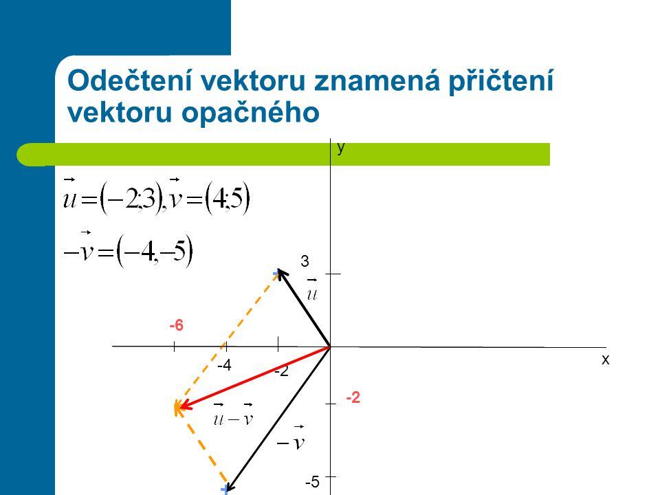 Odečtení vektoru znamená přičtení vektoru opačného x y -2 3 -4 -5 -2 -6