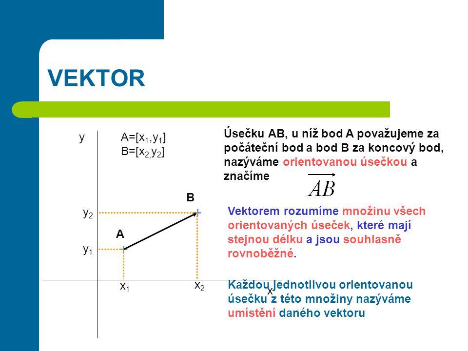 VEKTOR x y A B x1x1 x2x2 y1y1 y2y2 A=[x 1,y 1 ] B=[x 2, y 2 ] Úsečku AB, u níž bod A považujeme za počáteční bod a bod B za koncový bod, nazýváme orie