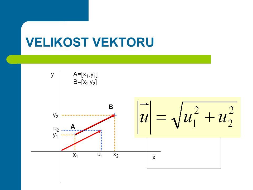 VELIKOST VEKTORU x y A B x1x1 x2x2 y1y1 y2y2 A=[x 1,y 1 ] B=[x 2, y 2 ] u2u2 u1u1