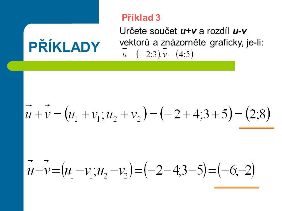 PŘÍKLADY Určete součet u+v a rozdíl u-v vektorů a znázorněte graficky, je-li: Příklad 3