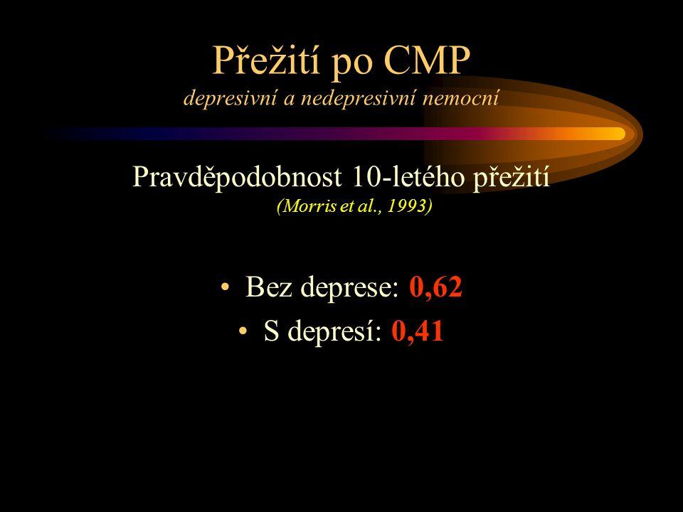 Důsledky deprese •3-4x vyšší mortalita do 10 let (Morris 93, Lane 94, Everson 98) •vyšší morbidita (Javors 2000) •pomalejší uzdravení a delší hospitalizace (Lane 99, Kotila 99) •zhoršení skóre ADL (Parikh 90)