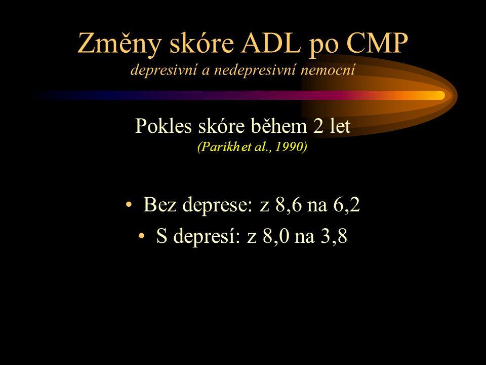 Přežití po CMP depresivní a nedepresivní nemocní Pravděpodobnost 10-letého přežití (Morris et al., 1993) •Bez deprese: 0,62 •S depresí: 0,41