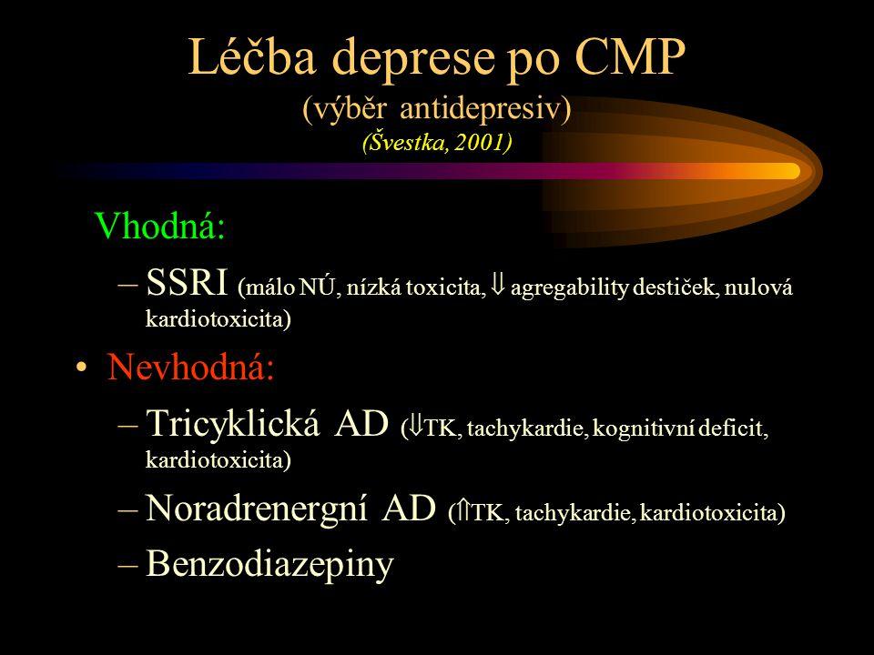 Změny skóre ADL po CMP depresivní a nedepresivní nemocní Pokles skóre během 2 let (Parikh et al., 1990) •Bez deprese: z 8,6 na 6,2 •S depresí: z 8,0 na 3,8