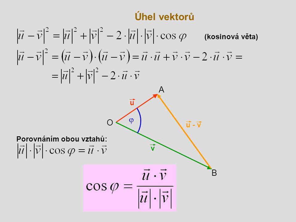 Úhel vektorů v B O u  A u - v (kosinová věta) Porovnáním obou vztahů: