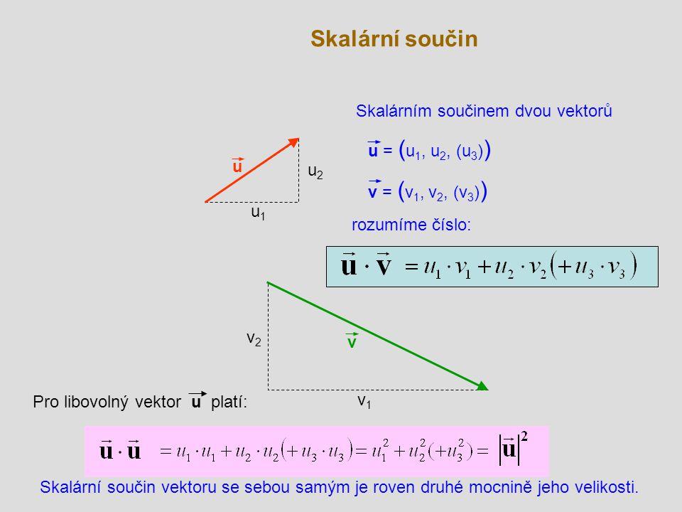 u Skalární součin v u1u1 u2u2 v1v1 v2v2 Skalárním součinem dvou vektorů u = ( u 1, u 2, (u 3 ) ) v = ( v 1, v 2, (v 3 ) ) rozumíme číslo: Pro libovolný vektor u platí:
