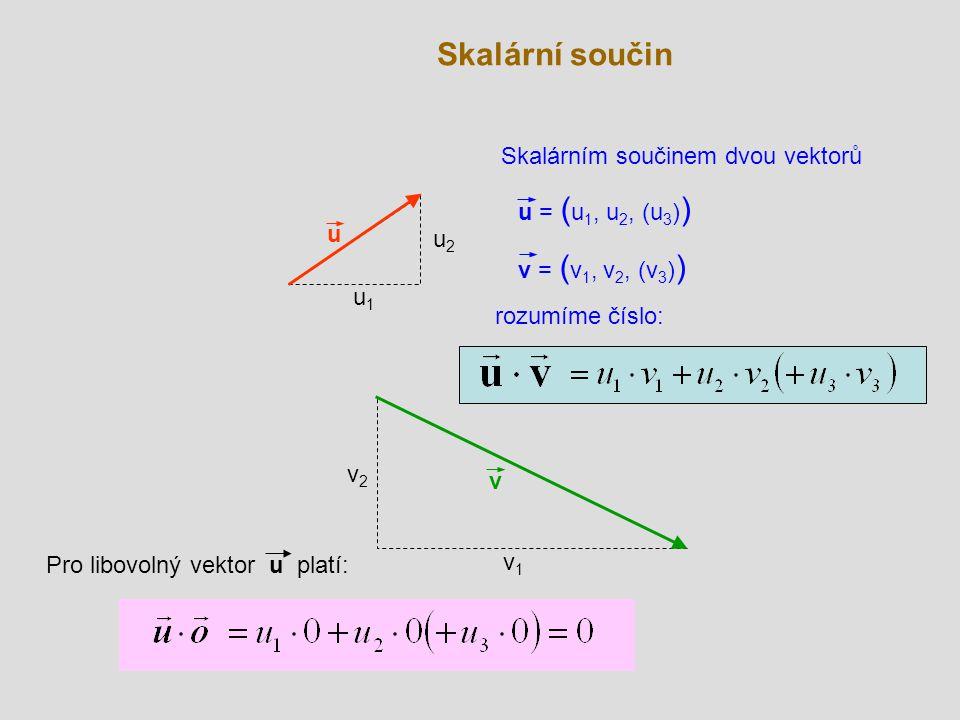 u Skalární součin v u1u1 u2u2 v1v1 v2v2 Skalárním součinem dvou vektorů u = ( u 1, u 2, (u 3 ) ) v = ( v 1, v 2, (v 3 ) ) rozumíme číslo: Pokud je alespoň jeden z vektorů nulový, je skalární součin roven nule.