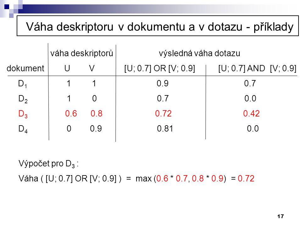 17 Váha deskriptoru v dokumentu a v dotazu - příklady váha deskriptorů výsledná váha dotazu dokument U V [U; 0.7] OR [V; 0.9] [U; 0.7] AND [V; 0.9] D