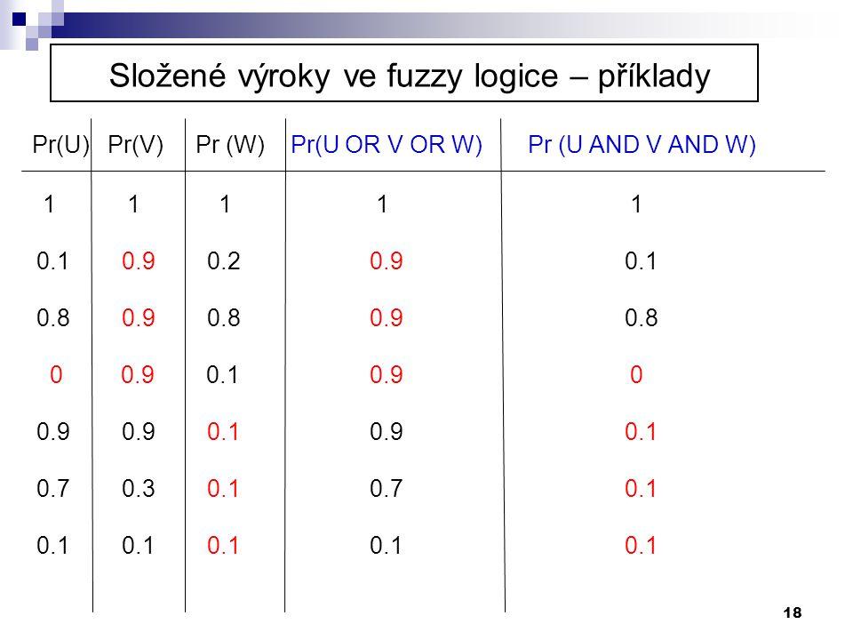 18 Složené výroky ve fuzzy logice – příklady Pr(U) Pr(V) Pr (W) Pr(U OR V OR W) Pr (U AND V AND W) 1 1 1 1 1 0.1 0.9 0.2 0.9 0.1 0.8 0.9 0.8 0.9 0.8 0