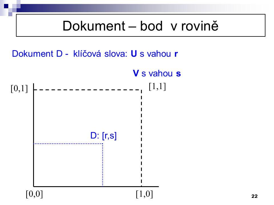 22 Dokument – bod v rovině Dokument D - klíčová slova: U s vahou r V s vahou s [0,0][1,0] [0,1] [1,1] D: [r,s]