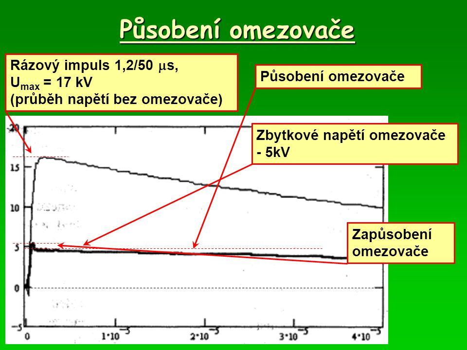 Působení omezovače Rázový impuls 1,2/50  s, U max = 17 kV (průběh napětí bez omezovače) Zbytkové napětí omezovače - 5kV Zapůsobení omezovače Působení omezovače