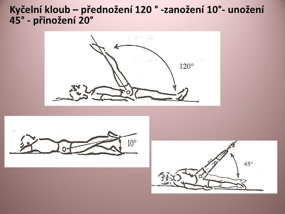 Kyčelní kloub – přednožení 120 ° -zanožení 10°- unožení 45° - přinožení 20°