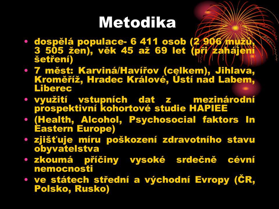 Metodika •dospělá populace- 6 411 osob (2 906 mužů, 3 505 žen), věk 45 až 69 let (při zahájení šetření) •7 měst: Karviná/Havířov (celkem), Jihlava, Kr