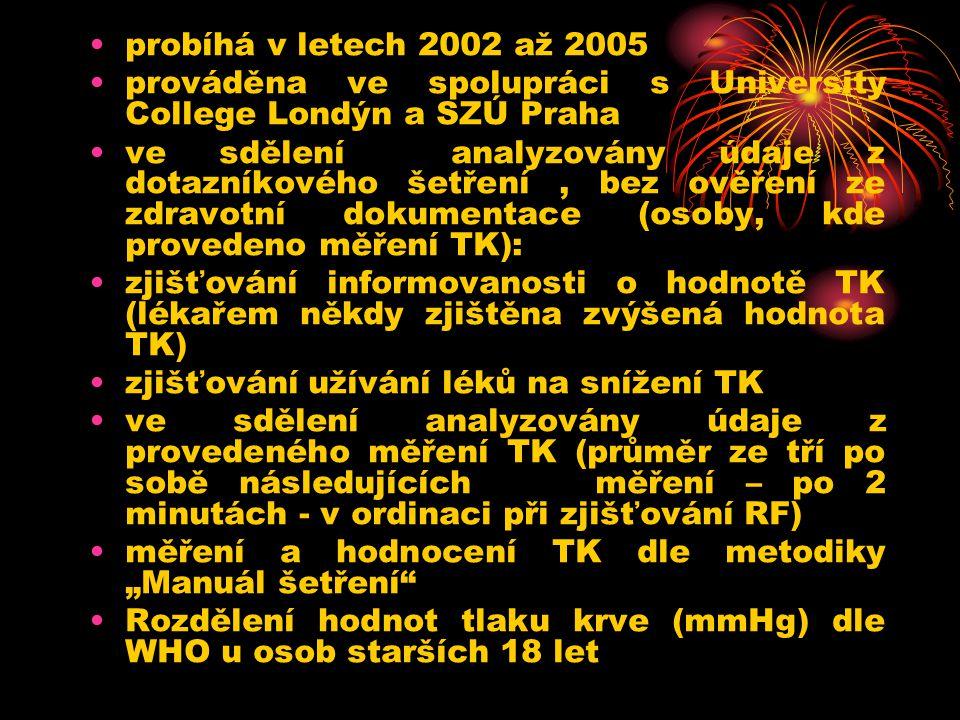 •probíhá v letech 2002 až 2005 •prováděna ve spolupráci s University College Londýn a SZÚ Praha •ve sdělení analyzovány údaje z dotazníkového šetření,
