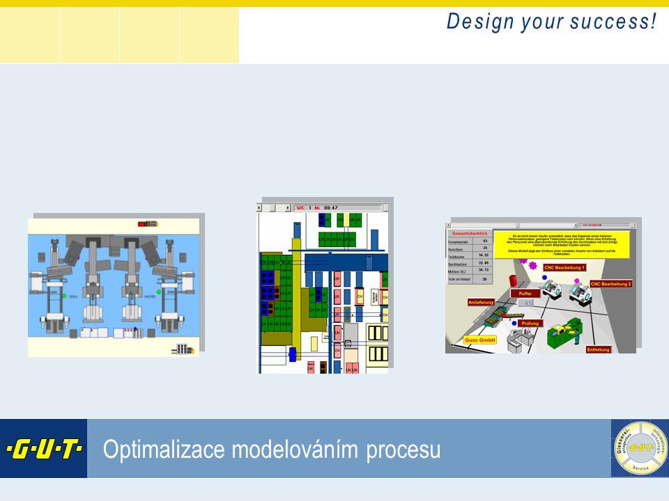 D e s i g n y o u r s u c c e s s ! GIesserei Umwelt Technik GmbH Optimalizace modelováním procesu
