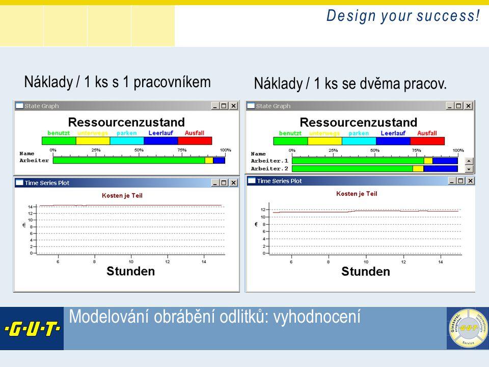 D e s i g n y o u r s u c c e s s ! GIesserei Umwelt Technik GmbH Modelování obrábění odlitků: vyhodnocení Náklady / 1 ks s 1 pracovníkem Náklady / 1