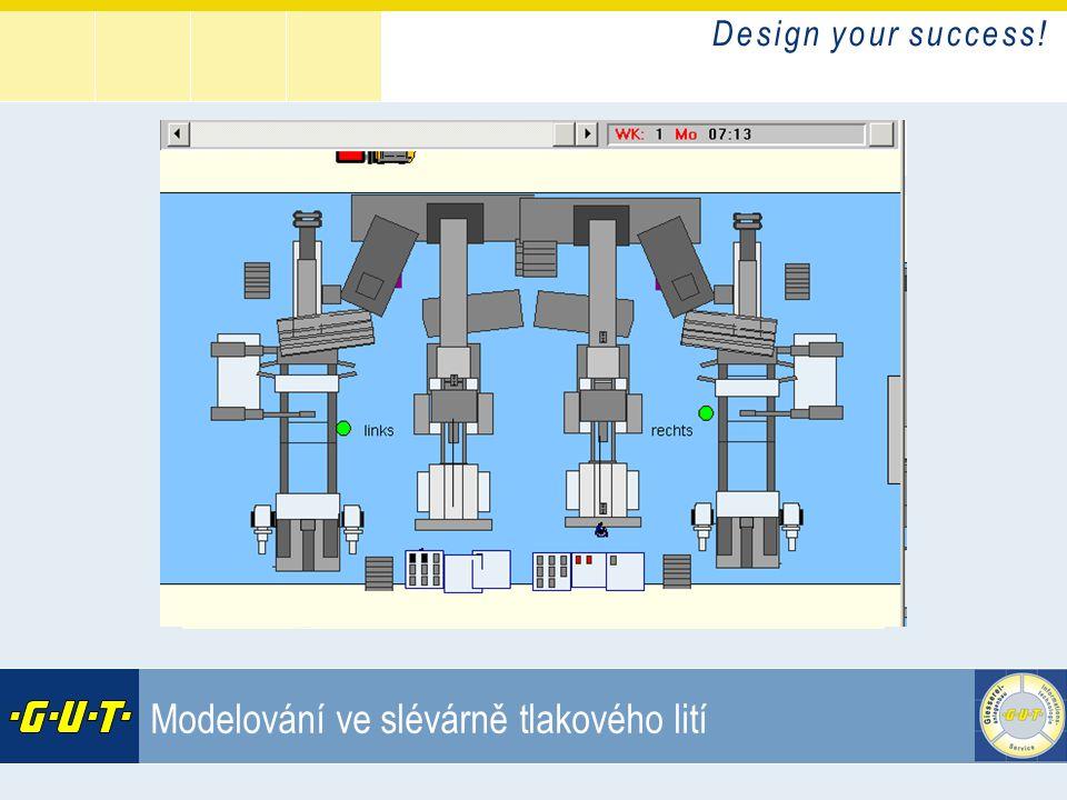D e s i g n y o u r s u c c e s s ! GIesserei Umwelt Technik GmbH Modelování ve slévárně tlakového lití