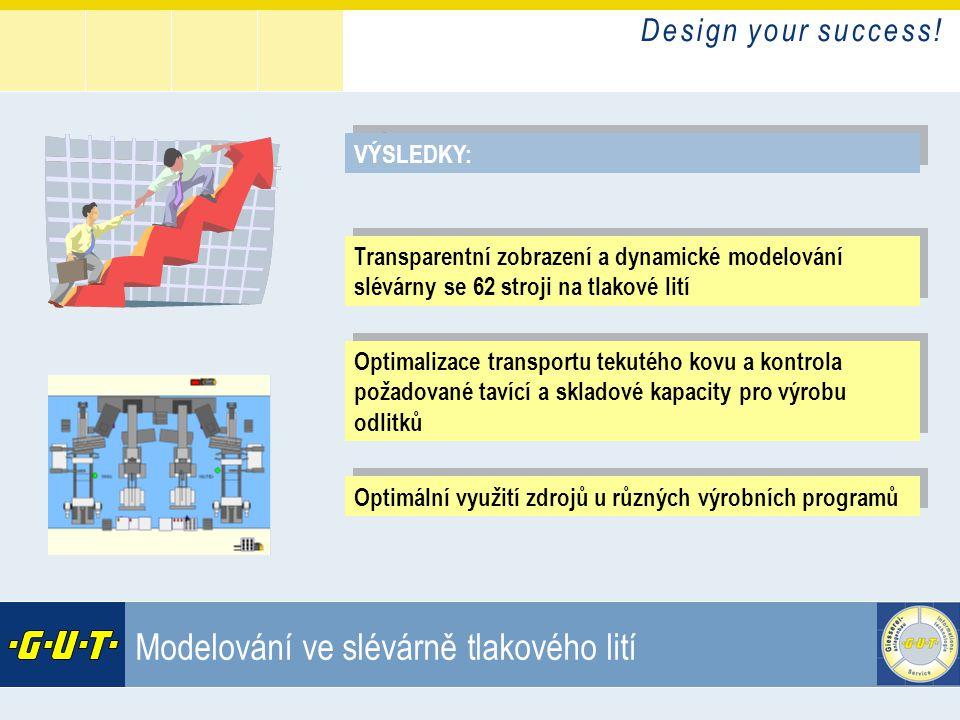 D e s i g n y o u r s u c c e s s ! GIesserei Umwelt Technik GmbH Modelování ve slévárně tlakového lití Transparentní zobrazení a dynamické modelování