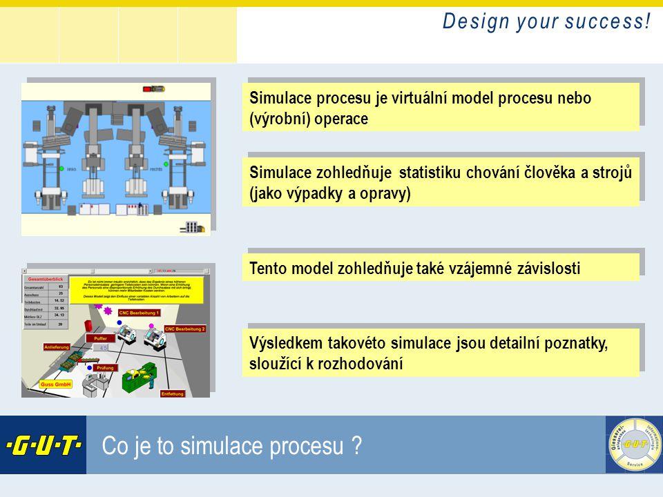 D e s i g n y o u r s u c c e s s ! GIesserei Umwelt Technik GmbH Co je to simulace procesu ? Simulace procesu je virtuální model procesu nebo (výrobn