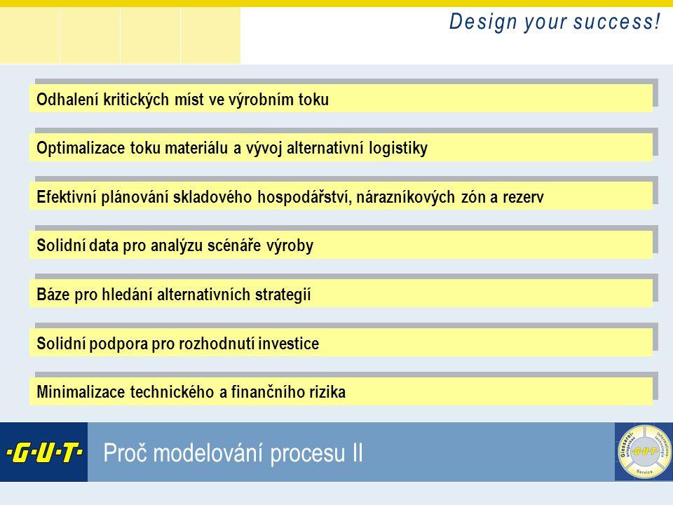 D e s i g n y o u r s u c c e s s ! GIesserei Umwelt Technik GmbH Proč modelování procesu II Odhalení kritických míst ve výrobním toku Optimalizace to
