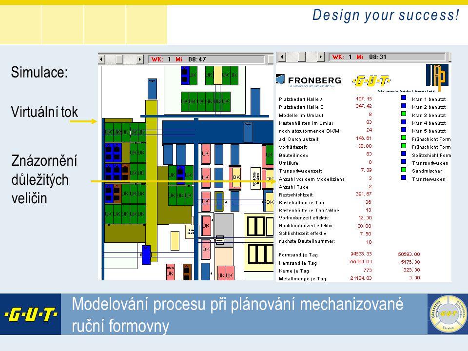 D e s i g n y o u r s u c c e s s ! GIesserei Umwelt Technik GmbH Modelování procesu při plánování mechanizované ruční formovny Simulace: Virtuální to