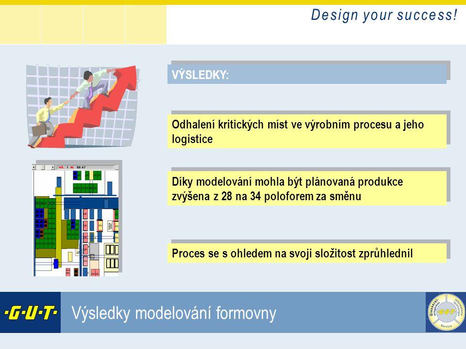 D e s i g n y o u r s u c c e s s ! GIesserei Umwelt Technik GmbH Výsledky modelování formovny Odhalení kritických míst ve výrobním procesu a jeho log