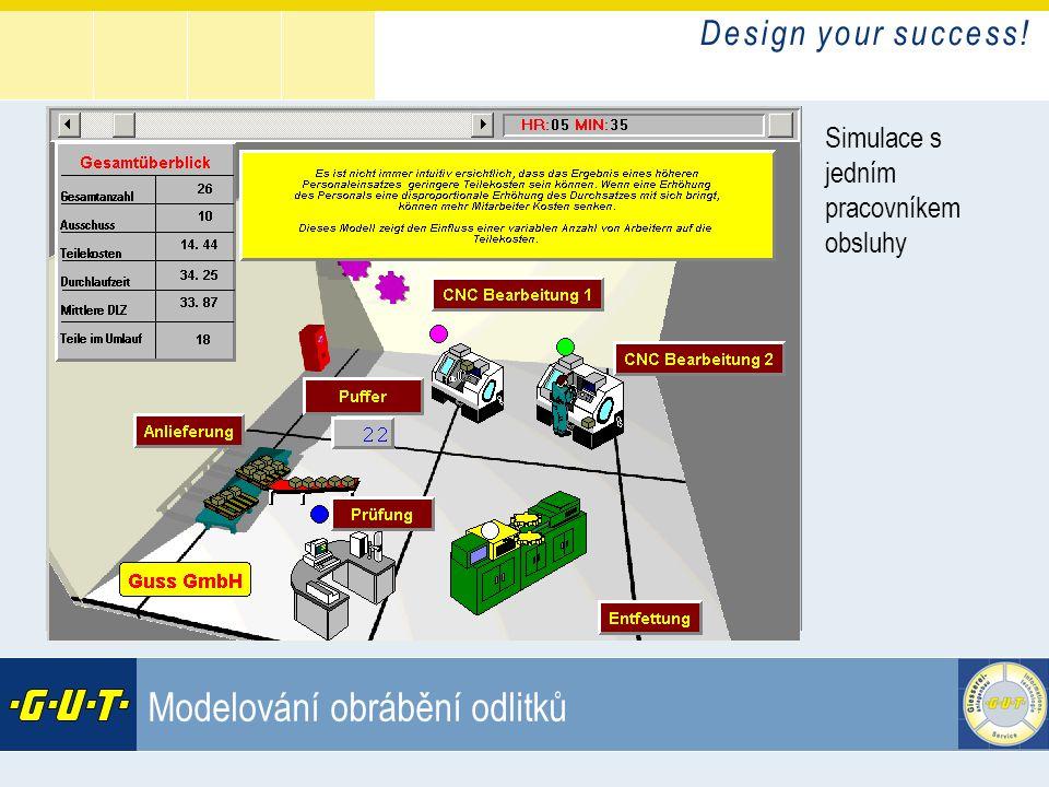 D e s i g n y o u r s u c c e s s ! GIesserei Umwelt Technik GmbH Modelování obrábění odlitků Simulace s jedním pracovníkem obsluhy