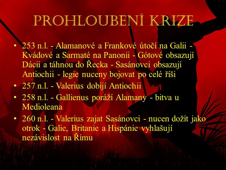 Prohloubení krize • 253 n.l. - Alamanové a Frankové útočí na Galii - Kvádové a Sarmaté na Panonii - Gótové obsazují Dácii a táhnou do Řecka - Sasánovc