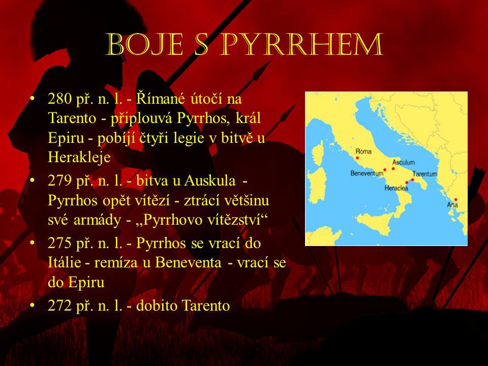 Boje s Pyrrhem • 280 př. n. l. - Římané útočí na Tarento - připlouvá Pyrrhos, král Epiru - pobíjí čtyři legie v bitvě u Herakleje • 279 př. n. l. - bi
