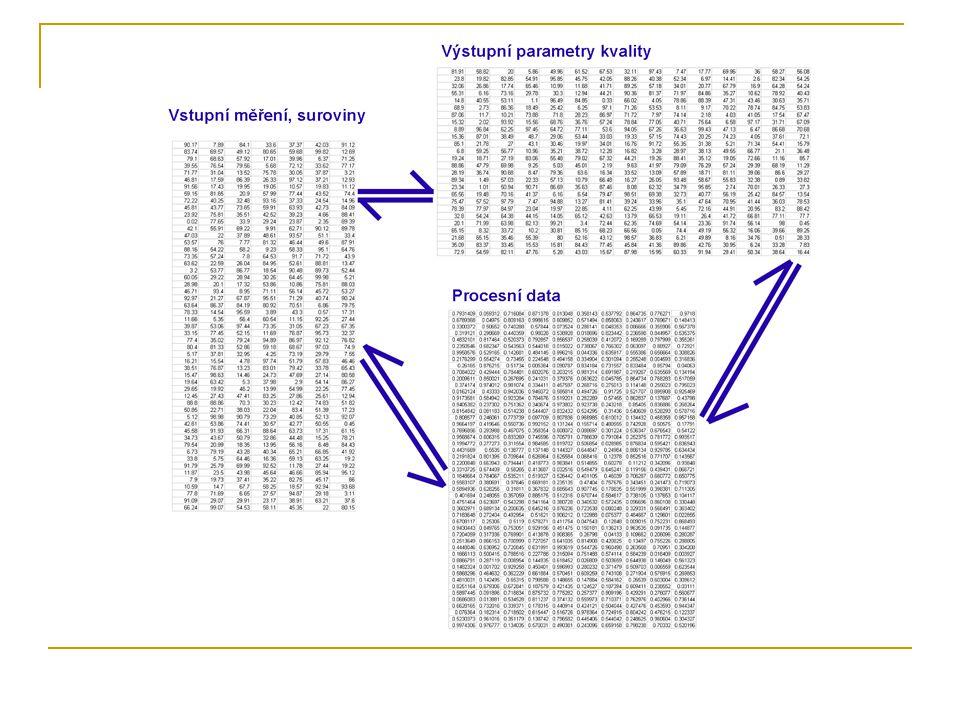 Příklad datových bází a možnosti modelování vztahů s vyznačenými toky informací