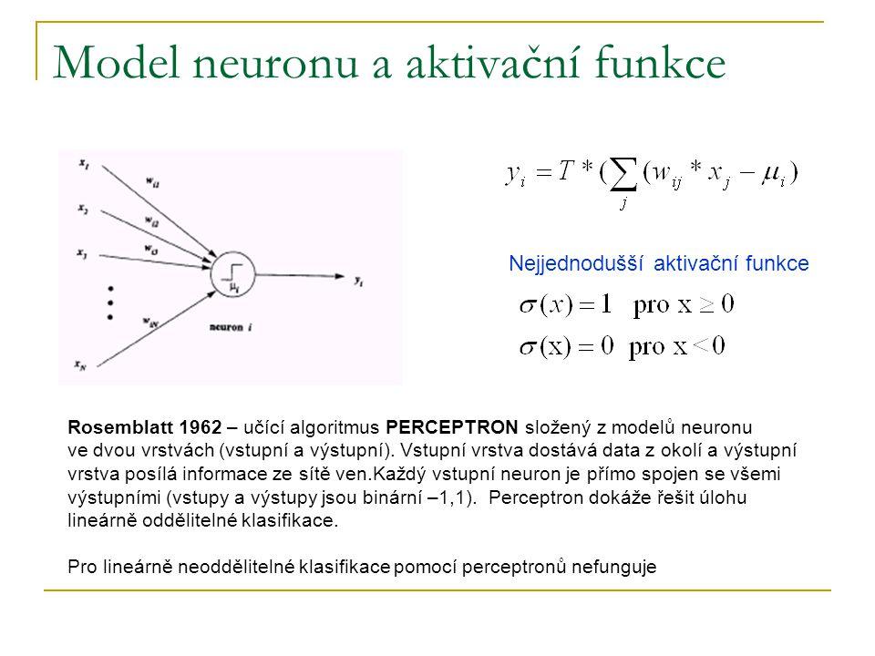Model neuronu a aktivační funkce Nejjednodušší aktivační funkce Rosemblatt 1962 – učící algoritmus PERCEPTRON složený z modelů neuronu ve dvou vrstvách (vstupní a výstupní).