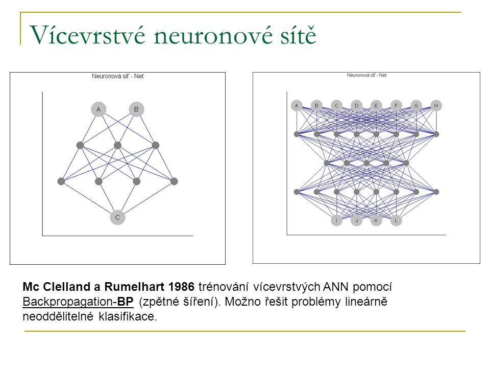 Vícevrstvé neuronové sítě Mc Clelland a Rumelhart 1986 trénování vícevrstvých ANN pomocí Backpropagation-BP (zpětné šíření).