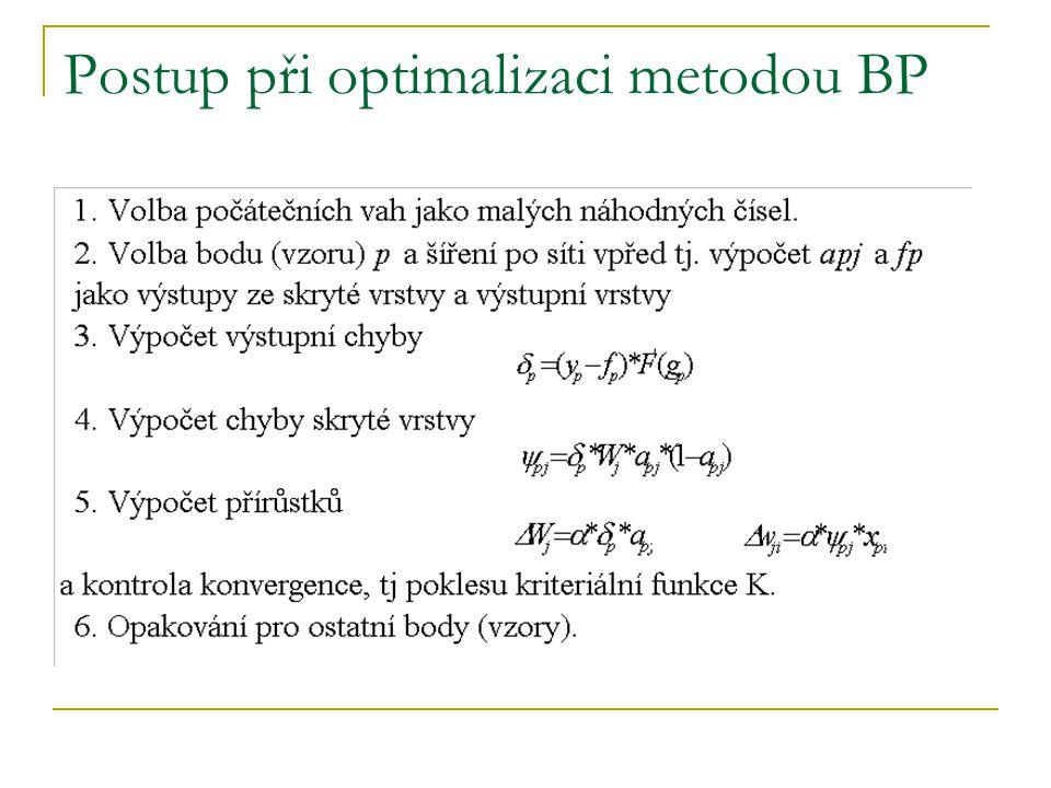 Postup při optimalizaci metodou BP