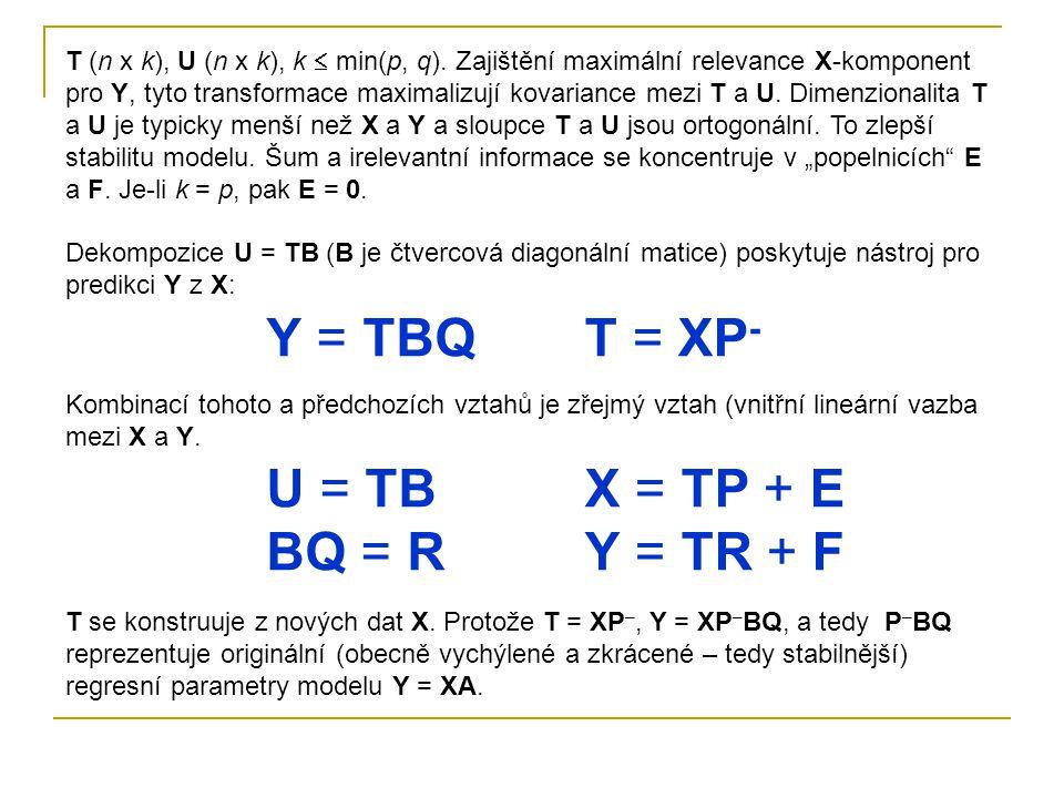 Predikční schopnost modelu X -> Y X...Chemie + technologie Y...