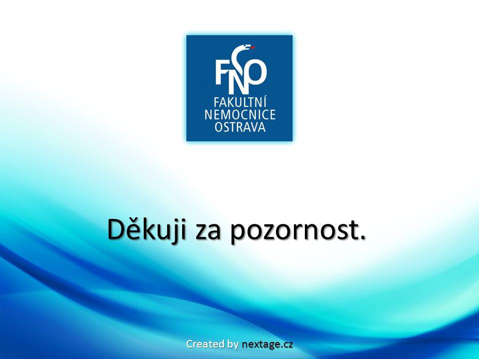 Děkuji za pozornost. Created by nextage.cz
