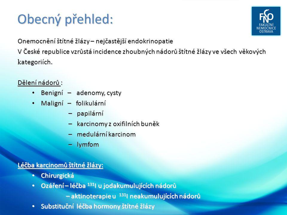 Obecný přehled: Onemocnění štítné žlázy – nejčastější endokrinopatie V České republice vzrůstá incidence zhoubných nádorů štítné žlázy ve všech věkových k ategoriích.