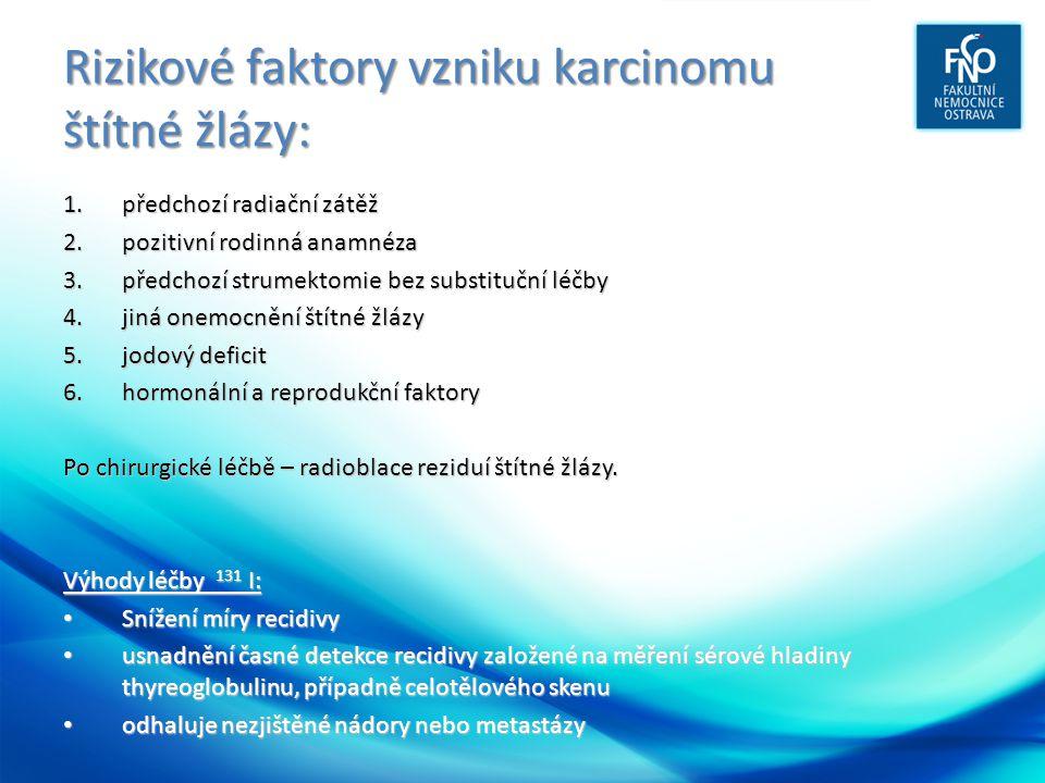 Rizikové faktory vzniku karcinomu štítné žlázy: 1.předchozí radiační zátěž 2.pozitivní rodinná anamnéza 3.předchozí strumektomie bez substituční léčby 4.jiná onemocnění štítné žlázy 5.jodový deficit 6.hormonální a reprodukční faktory Po chirurgické léčbě – radioblace reziduí štítné žlázy.