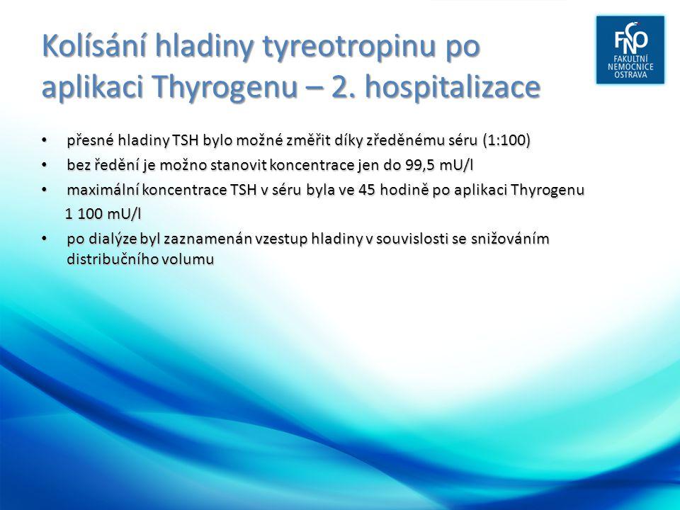 Kolísání hladiny tyreotropinu po aplikaci Thyrogenu – 2.